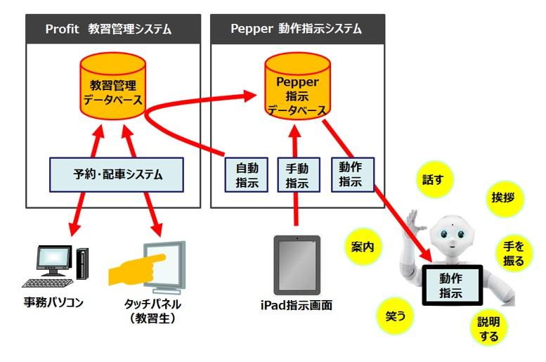 Pepper_1