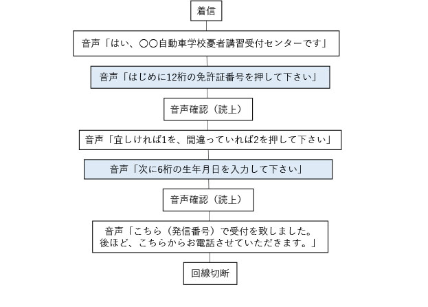 CTI資料 HP用