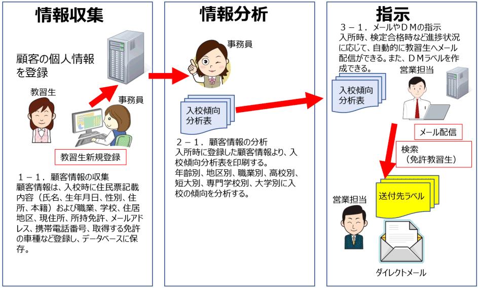 Profit_1_kokyaku