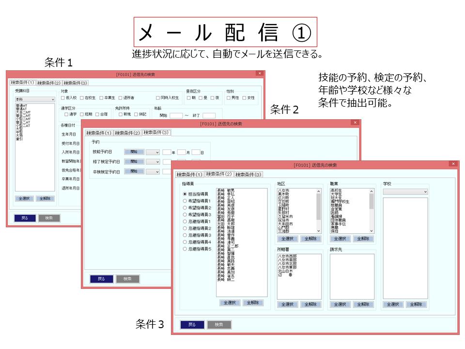 Profit_Setsumei_02