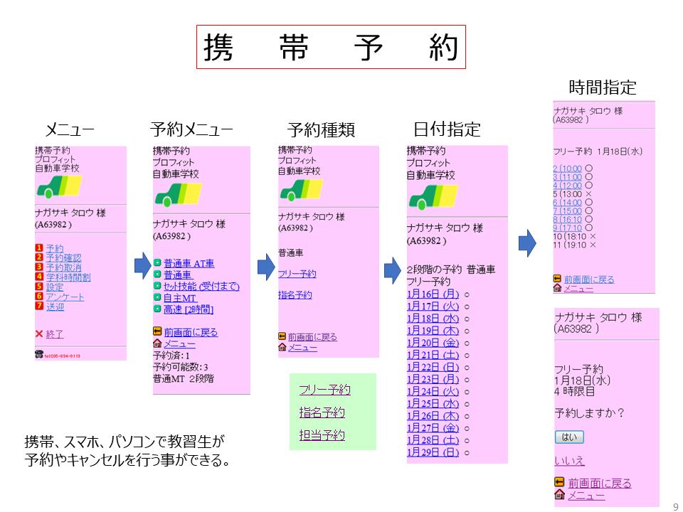 Profit_Setsumei_09