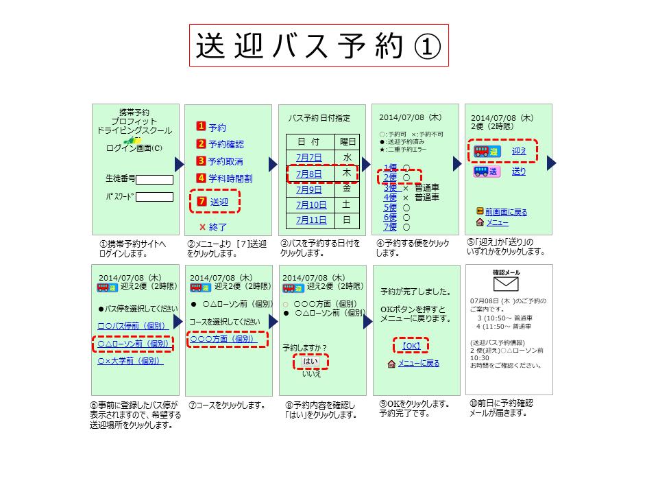 Profit_Setsumei_10