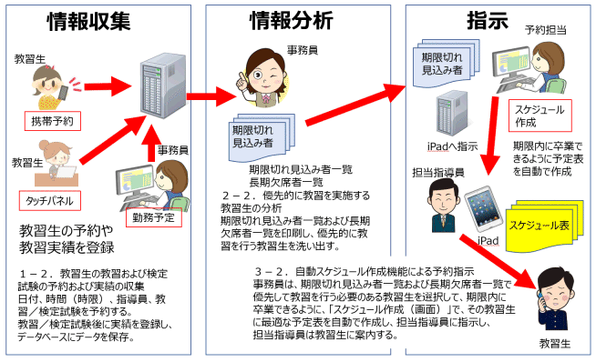 Profit_kouritsu
