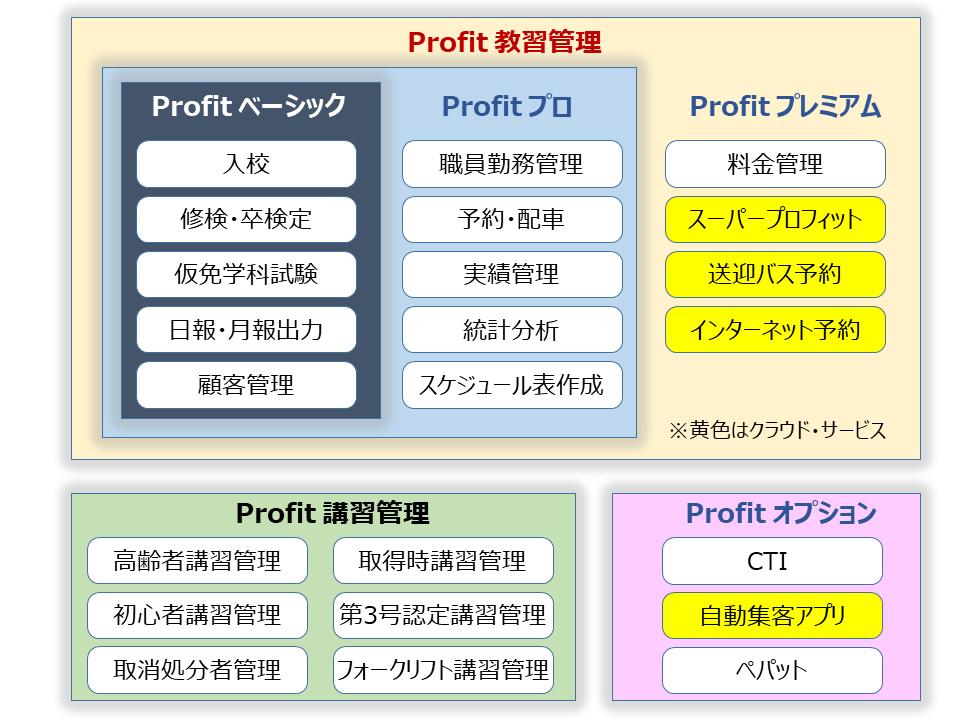 Profit_Zentai