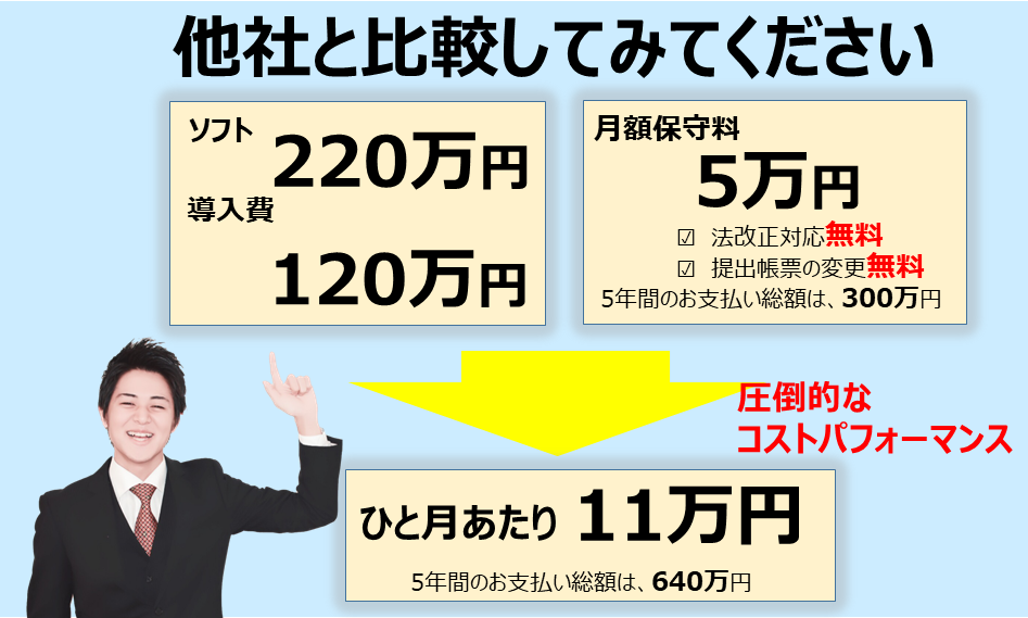 Profit_kakaku