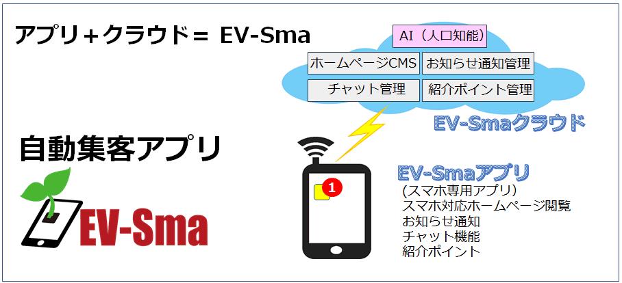 ev-sma_01